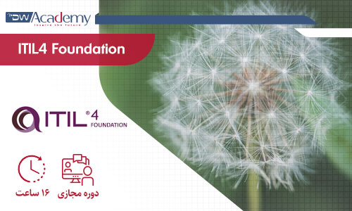 Digiwise Academy ITIL4 Foundation Webinar