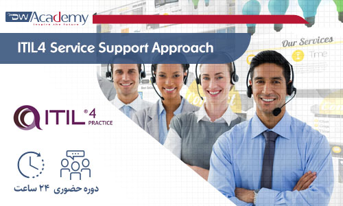 Digiwise Academy ITIL4 Service Support Approach Onsite