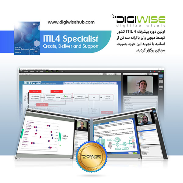 ITIL4 cds2