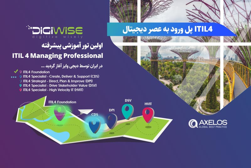 itil4 managing professional started
