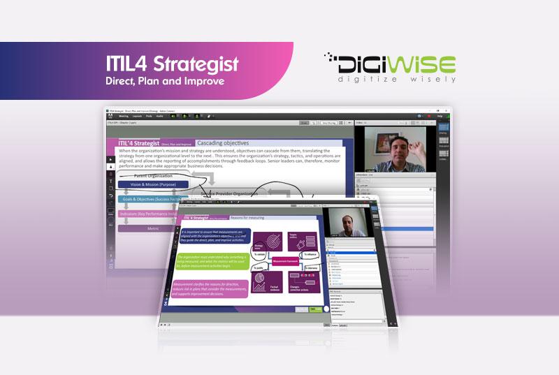 digiwise academy itil4 dpi