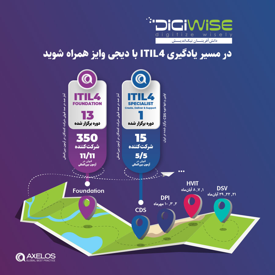 news-digiwise-itil4-mp-3rd-stage-banner