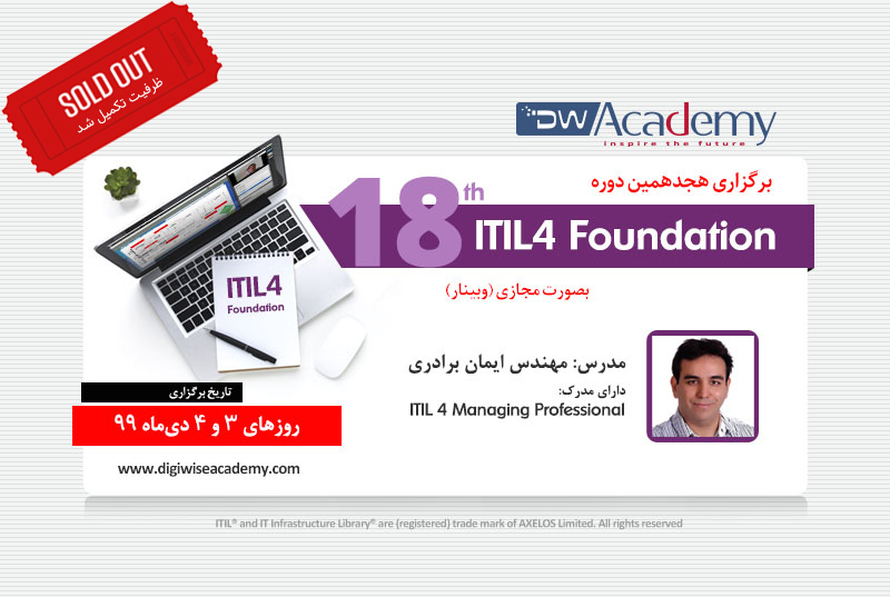 digiwiseacademy sold out 18th itil4 foundation