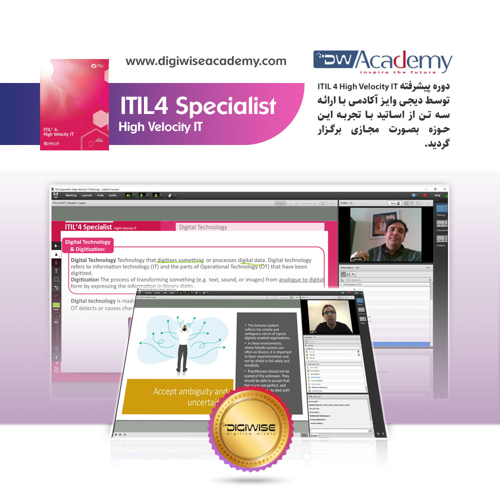 digiwiseacademy itil4 high velocity it