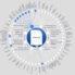 گزارش مجمع جهانی اقتصاد در خصوص تاثیرات کرونا بر زندگی بشر