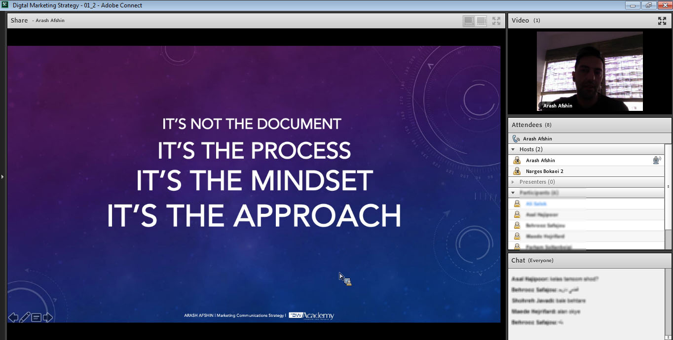 digiwiseacademy-digital-marketing-strategy
