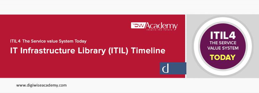 دیجی وایز آکادمی - بررسی تحولات ITIL و انتشار ITIL 4