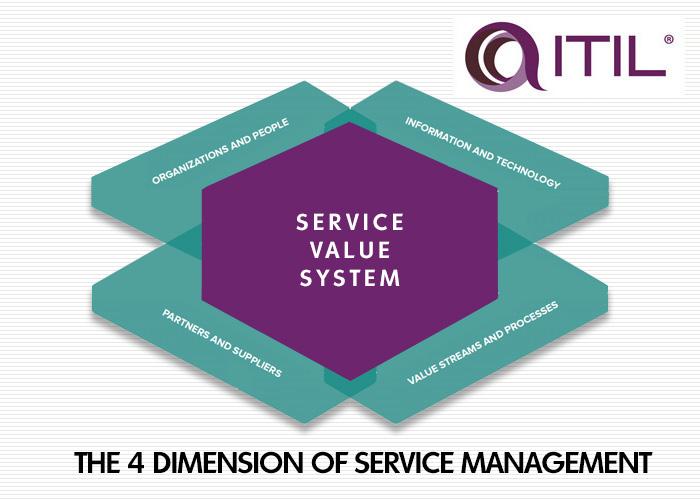 4 بعد مدیریت خدمات در ITIL 4 دیجی وایز آکادمی